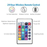 AEGOOL USB WIFI PC/TV Backlight Kit, Smart Phone