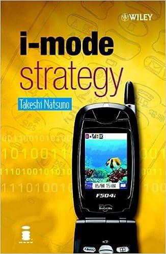 i-mode-strategy