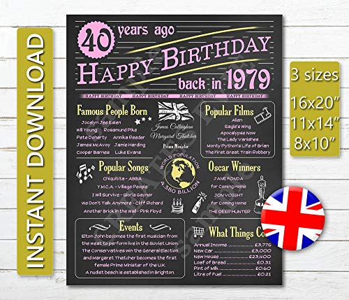 (astoriagears 40 Years Ago Back in 1979 Birthday Chalkboard Poster JPG Digital Download United Kingdom Version, Born in 1979 UK, 40th Birthday Gift UK)