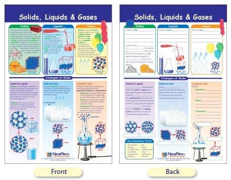SEOH Solids Liquids & Gases Bulletin Board Chart