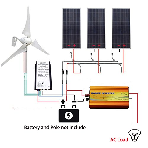 ECO LLC 850W Hybrid Solar-Wind Kit 400W Wind Generator & 3x150W Solar Panel & 1KW Inverter