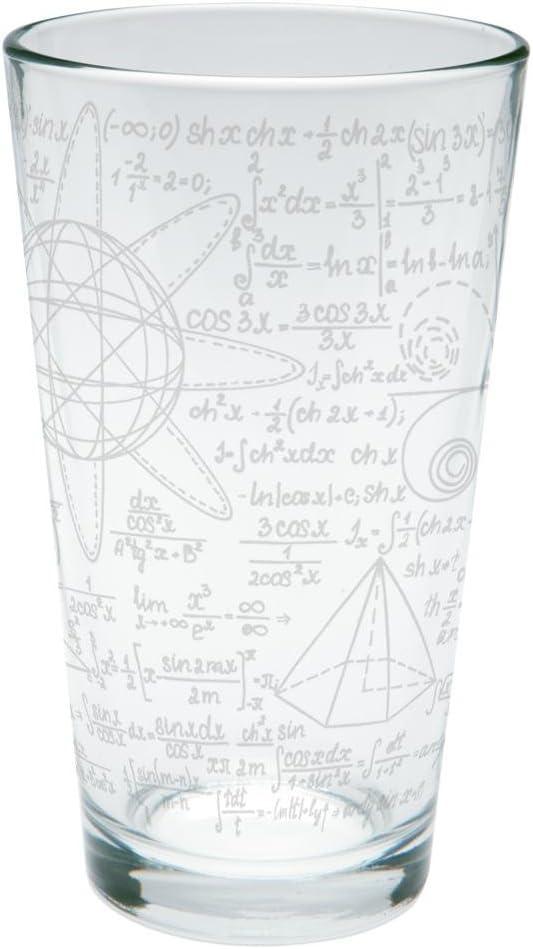 Formulas Beer Glass