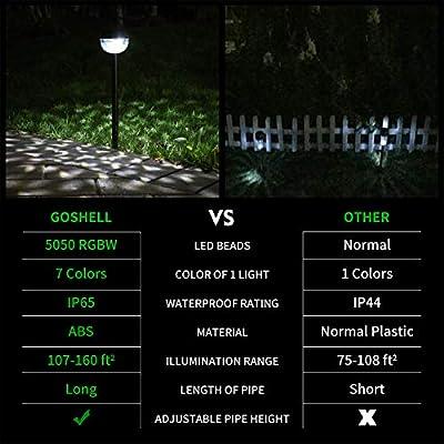 GoShell Solar Landscape Lights Outdoor Solar Pathway lights, Super Bright, High Lumen, IP65 Waterproof, 7- Color changing, LED Solar Garden Lights Decorative for Yard Pathway Walkway Lawn Patio