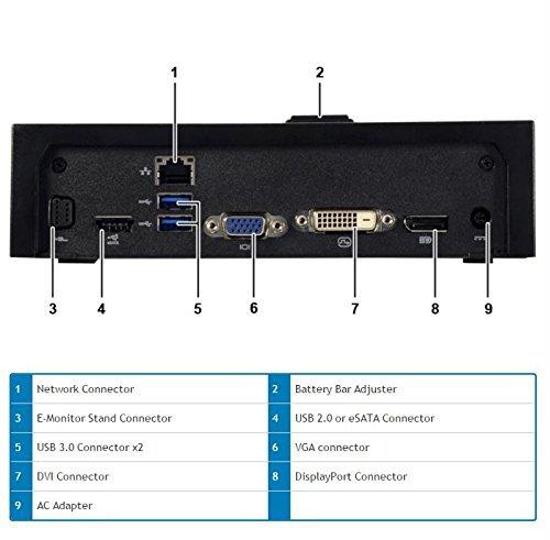 Dell E-Port Replicator 3.0 with 130W Power Adapter E Series Latitudes (PRO3X) by Dell (Image #3)