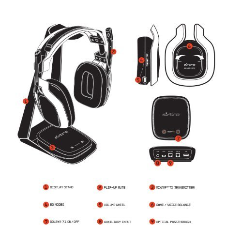 To Pc Up Hook Astro A50