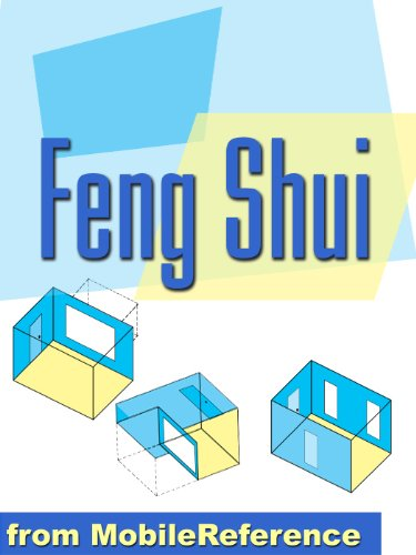 Feng Shui Guide with Auspicious Directions Calculator - Plan