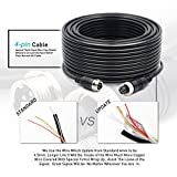GX12-4 Camera Cable Cord, Aviation Cable Video