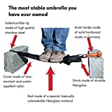 Security Umbrella Security SELFDEFENSE Umbrella
