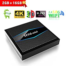 Android TV Box, Yongf 2018 H96 Mini 2GB RAM 16GB ROM Smart Box Android 7.1 Amlogic S905W Quad Core Set Top Box 4K 3D Bluetooth 4.0 2.4G/5G Dual WiFi TV Box for Smart TV