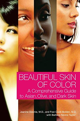 Skin Care Classes - 7