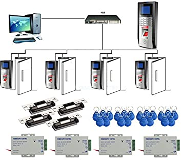 Biometric 4 Puertas Fingerprint & PIN Secure Control System Kits ANSI Strike Lock 110-240V