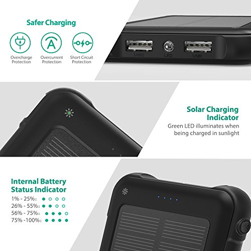 Solar Charger RAVPower 10000mAh Outdoor Battery Pack with iSmart 2.0 and Dual Input (Solar and Outlet), Shockproof Solar Power Bank with LED Flashlight for iPhone, Galaxy, Android, and More by RAVPower (Image #6)