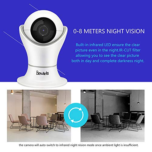 WiFi Security Camera 1080P, 3D Navigation View, Wireless Full HD 2MP 1920 x 1080, Cloud Storage Optional, Indoor Home Usage IP Cameras, Surveillance CCTV Cam Systems