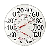 Taylor White Aluminum Backroom Combination Dial Thermometer and Hygrometer - 12'' Dia