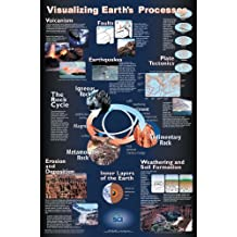 "Neo Sci Visualizing Earth's Processes Laminated Poster, 23"" Width x 35"" Height"