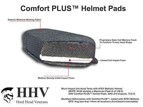 9c870448 Hard Head Veterans Comfort Plus Helmet Pads (Ballistic Liner Upgrade ...