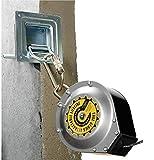 Guardian Concrete Anchor Connector, Permanent - 15040