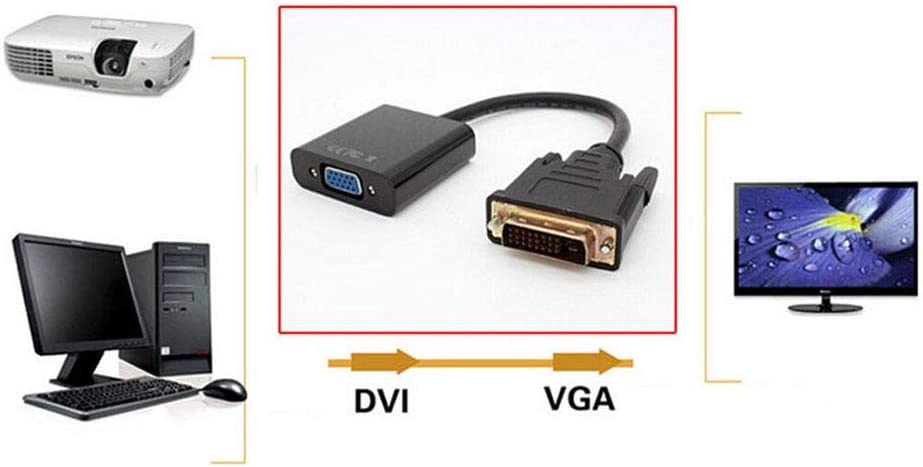 Computer Cables Universal DVI-D 24+1 Pin Male to VGA 15 Pins Female Cable Video Converter Connector QJY99 Cable Length Black