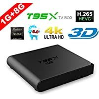 Android 6.0 TV Box T95X 1GB Ram 8GB ROM U2C Android TV Box Amlogic S905X Quad Core Ultra HD 4K H.265 with WiFi DLNA Smart TV Box