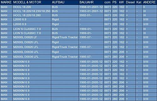 ETS-EXHAUST 8246 Schalld/ämpfer f/ür HOCL L2000 LION`S CLASSIC M2000L M2000M 1993-2005