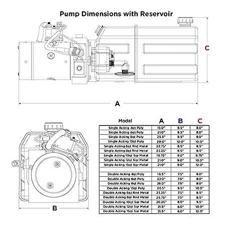 Hydraulic Dump Trailer Pump on