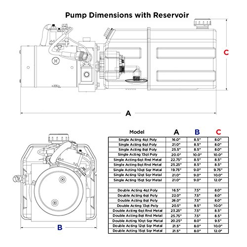 Haldex 12 Volt Hydraulic Pump Wiring Diagram | Schematic Diagram on