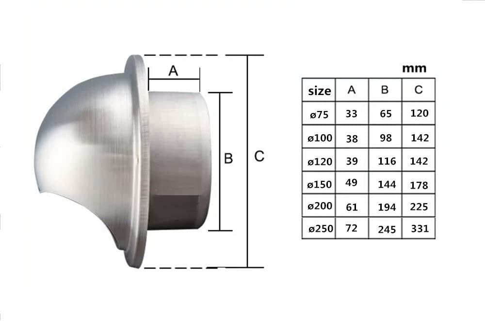 Hon & Guan acero inoxidable redondo toro nariz externo extractor ...