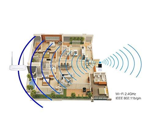 XIAPENGInicio inalámbrico WiFi Ojo de Gato Visual Timbre ...