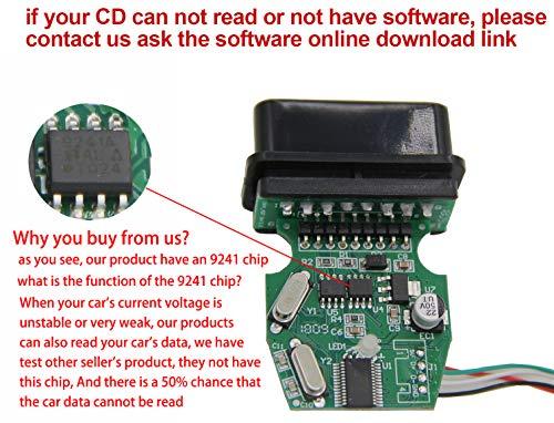LZLRUN INPA K+CAN K+DCAN Car Diagnostic Tool Cable OBD USB