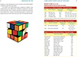 Speedsolving the Cube: Easy-to-Follow, Step-by-Step