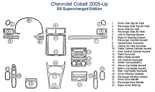 Chevrolet Cobalt Dash Trim Kit, SS Supercharged Edition - Solid (Chevrolet 2005 Cobalt Ss Supercharged)