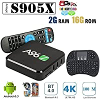 Android 6.0 Mini PC, Bros Unite A96Z Set Top Box 2G/16G True 4K Video Player Amlogic S905X Quad Core Ultra HD Media Player 2.4G/5G Wifi BT 4.0 H.265 with Wireless Mini Keyboard