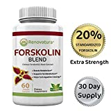 Pure Forskolin Blend 250mg - 60 Veggie Capsules - 20% Standardized - Appetite Suppressant - Forskolin for Weight Loss Burns Fat & Boosts Metabolism