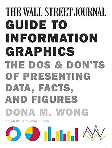 Pdf information graphics