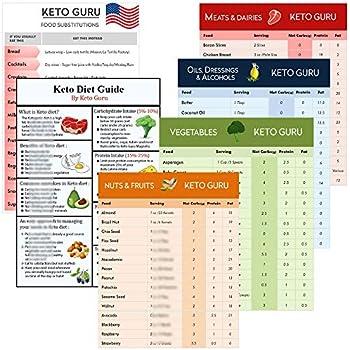 Amazon.com: Keto Cheat Sheet Magnets Ketogenic Diet Foods