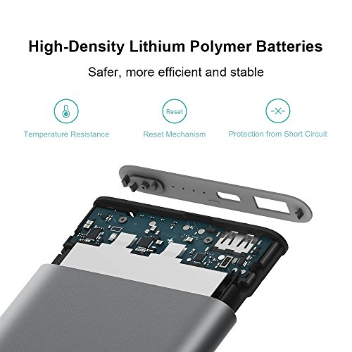 Portable-Charger-Mi-Power-Bank-Pro-10000mAh-High-Speed-Charging-Battery-Pack-w-Aluminum-Metal-Case-for-iPhone-X-8-7-6s-Samsung-Galaxy-S9-S8-Note-8-iPad-and-More