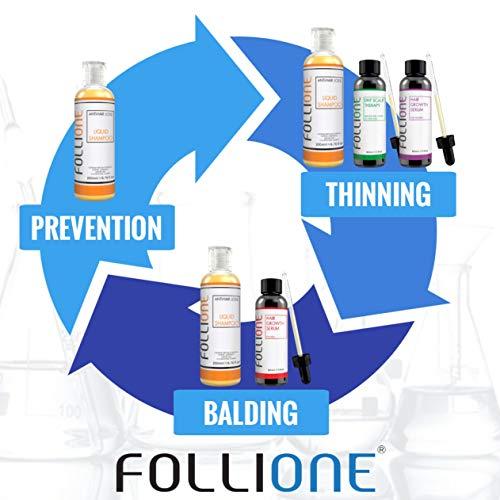 Follione Hair Growth Serum for Women - one month supply