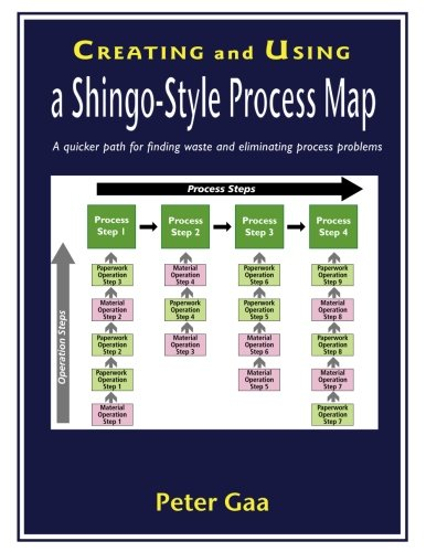 Creating and Using a Shingo-Style Process Map: A quicker path for finding waste and eliminating process problems