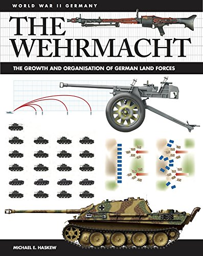 The Wehrmacht: The Growth and Organisation of German Land Forces (WWII Germany)