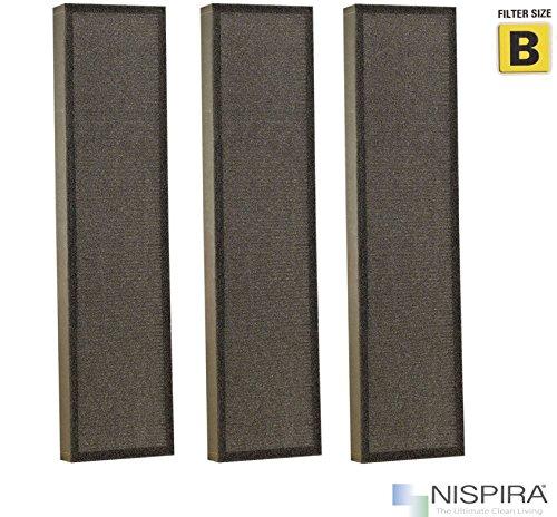 Nispira True HEPA Guardian Air Filter B Replacement Compatible with GermGuardian FLT4825 Purifier AC4825 AC4825E AC4825DL AC4825DLX AC4300BPTCA AC4850PT AC4900CA CDAP4500BCA CDAP4500WCA, 3 Sets