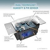 TOPGREENER Dual Tech Humidity Sensor