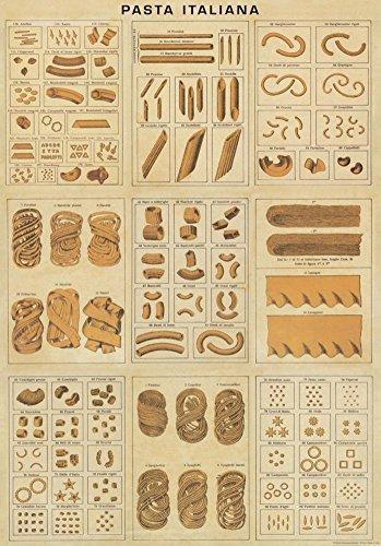 poster pasta - 1