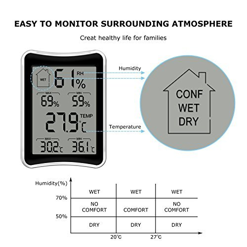 Dewanxin Indoor humidity monitor, Digital Hygrometer Indoor Thermometer Humidity Gauge with Temperature Humidity Gauge Perfect for Home,Babyroom,Greenhouse,Office