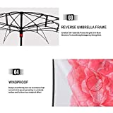 MRTLLOA Double Layer Inverted Umbrella with