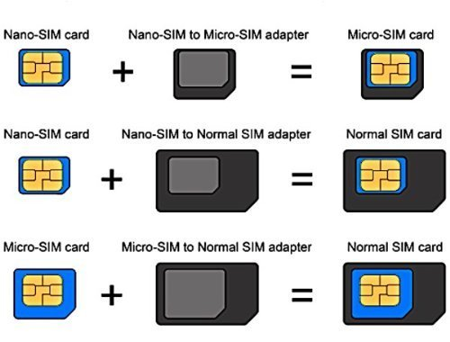 9 Total Adapters: Nano to Micro, Nano to Regular, Micro to Regular with SIM Extractor White SIM Card Adapter KIT 3-Pack