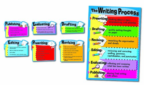 Carson Dellosa The Writing Process Bulletin Board Set