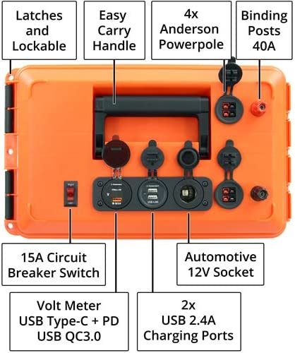 Powerwerx MEGAbox Portable Power Box for 30-70Ah Lithium Iron Phosphate Bioenno Batteries LiFePO4