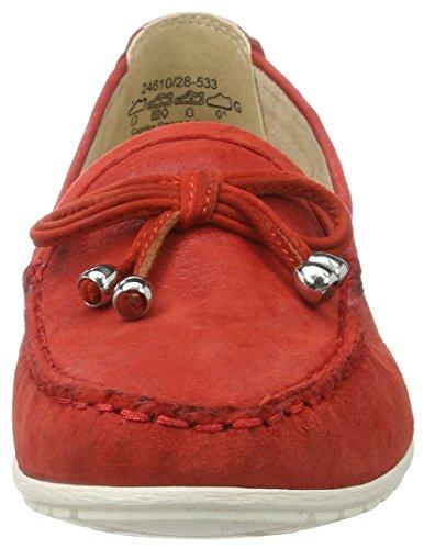 Mujer Comb 24610 Caprice Mocasines Rojo para Red Suede SqHStWrnx