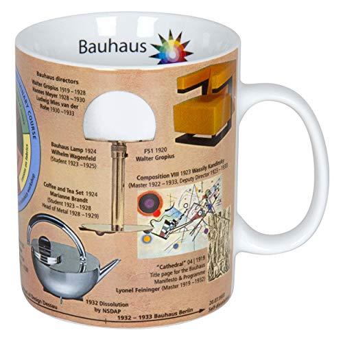 Konitz Bauhaus 100 Anniversary Mug