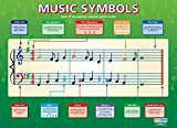 """Music Symbols Poster